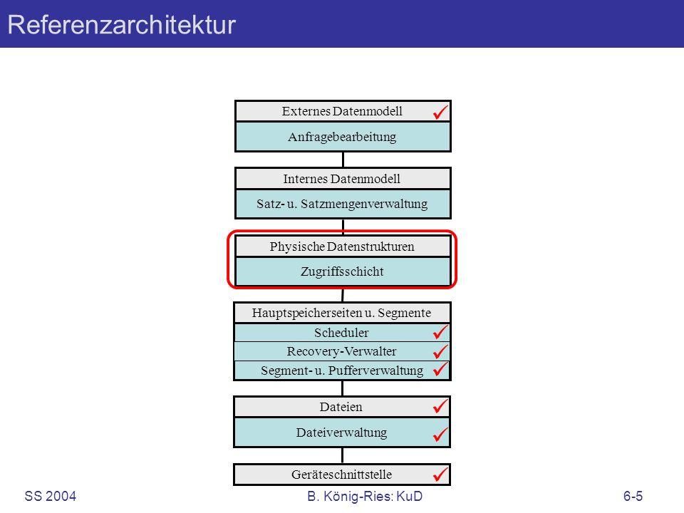 SS 2004B. König-Ries: KuD6-5 Referenzarchitektur Externes Datenmodell Anfragebearbeitung Internes Datenmodell Satz- u. Satzmengenverwaltung Physische