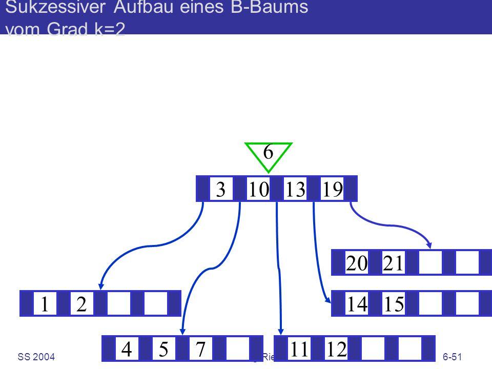 SS 2004B. König-Ries: KuD6-51 Sukzessiver Aufbau eines B-Baums vom Grad k=2 121415 ? 3101319 6 4571112 2021