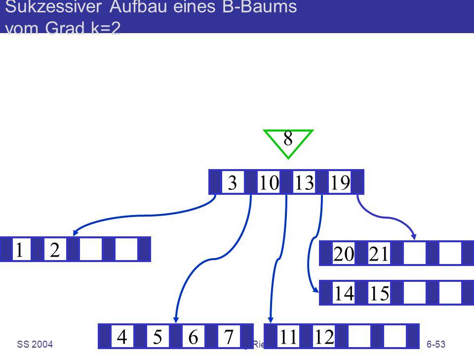 SS 2004B. König-Ries: KuD6-53 Sukzessiver Aufbau eines B-Baums vom Grad k=2 12 1415 ? 3101319 45671112 2021 8