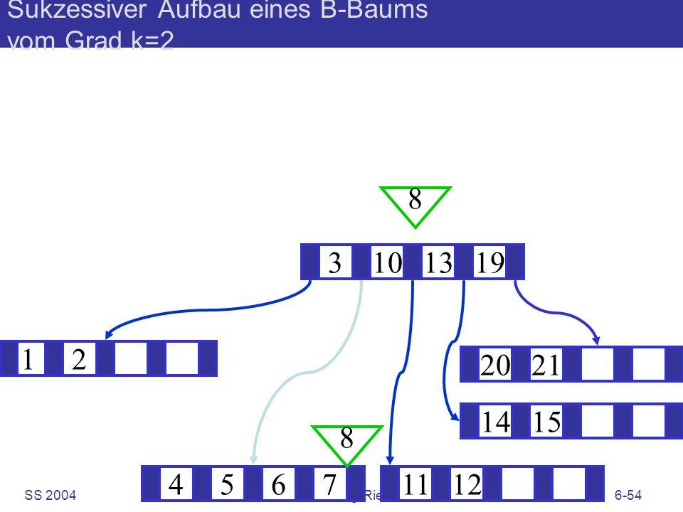 SS 2004B. König-Ries: KuD6-54 Sukzessiver Aufbau eines B-Baums vom Grad k=2 12 1415 ? 3101319 45671112 2021 8 8