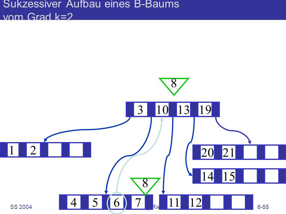 SS 2004B. König-Ries: KuD6-55 Sukzessiver Aufbau eines B-Baums vom Grad k=2 12 1415 ? 3101319 45671112 2021 8 8