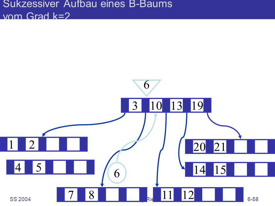 SS 2004B. König-Ries: KuD6-58 Sukzessiver Aufbau eines B-Baums vom Grad k=2 12 1415 ? 3101319 781112 2021 6 6 45