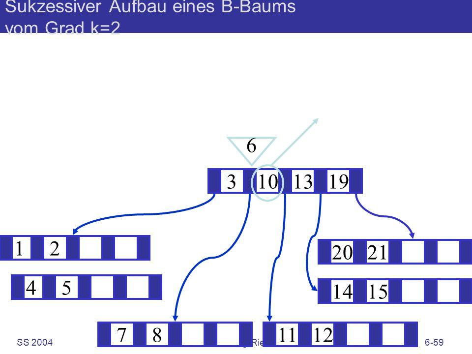 SS 2004B. König-Ries: KuD6-59 Sukzessiver Aufbau eines B-Baums vom Grad k=2 12 1415 ? 3101319 781112 2021 6 45