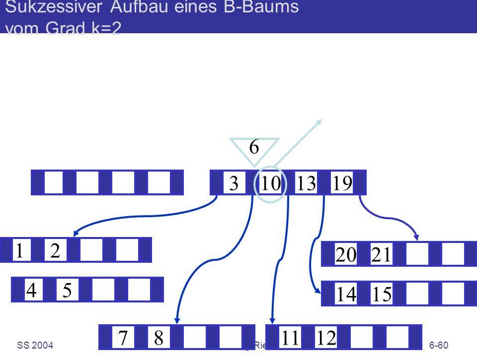 SS 2004B. König-Ries: KuD6-60 Sukzessiver Aufbau eines B-Baums vom Grad k=2 12 1415 ? 3101319 781112 2021 6 45