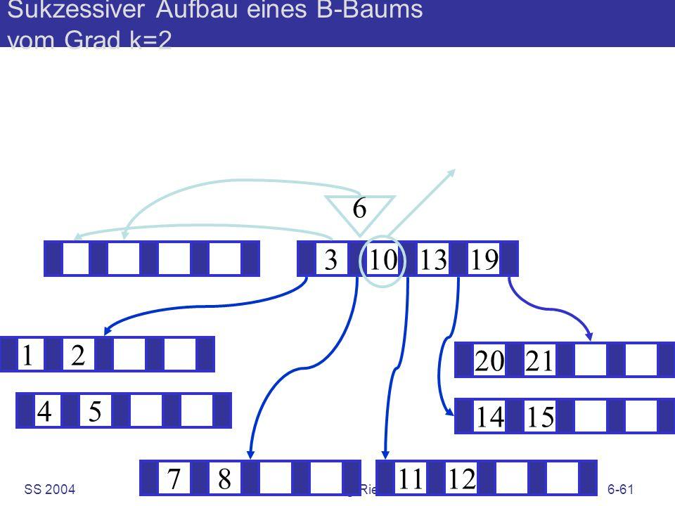 SS 2004B. König-Ries: KuD6-61 Sukzessiver Aufbau eines B-Baums vom Grad k=2 12 1415 ? 3101319 781112 2021 6 45