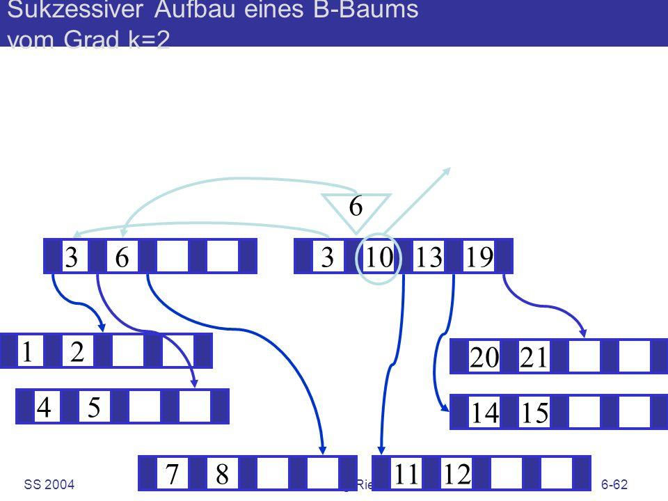 SS 2004B. König-Ries: KuD6-62 Sukzessiver Aufbau eines B-Baums vom Grad k=2 12 1415 ? 3101319 781112 2021 6 45 36