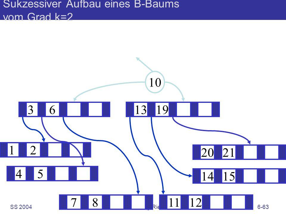 SS 2004B. König-Ries: KuD6-63 Sukzessiver Aufbau eines B-Baums vom Grad k=2 12 1415 ? 1319 781112 2021 10 45 36