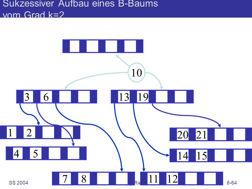 SS 2004B. König-Ries: KuD6-64 Sukzessiver Aufbau eines B-Baums vom Grad k=2 12 1415 ? 1319 781112 2021 45 36 10