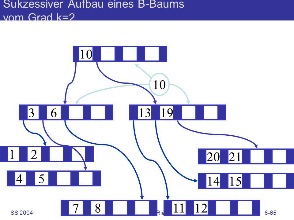 SS 2004B. König-Ries: KuD6-65 Sukzessiver Aufbau eines B-Baums vom Grad k=2 12 1415 ? 1319 781112 2021 45 36 10