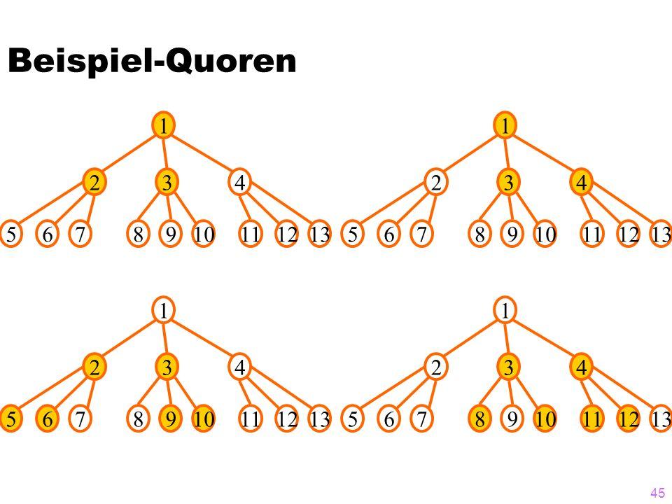 44 Tree Quorum weniger Stimmen nötig, um Exklusivität zu gewährleisten 1 2 5 34 867119101213 Quorum q=(l,w) sammle in l Ebenen jeweils mindestens w Stimmen je Teilbaumebene wenn eine Ebene (Wurzel zB) weniger als w Stimmen hat, sammle alle muss so gewählt werden, dass keine 2 Quoren gelichzeitig erzielbar sind Beispiel q=(2,2) wäre erfüllt mit {1,2,3} oder {1,2,4} oder {2,3,5,7,8,9} oder {3,4,8,10,11,12}