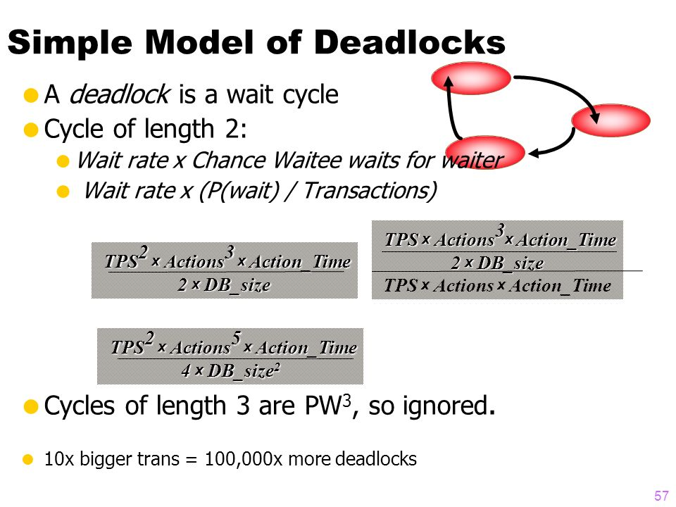 56 Simple Model of Waits TPS transactions per second Each Picks Actions records uniformly from set of DBsize records Then commits About Transactions x Actions/2 resources locked Chance a request waits is Action rate is TPS x Actions Active Transactions TPS x Actions x Action_Time Wait Rate = Action rate x Chance a request waits = 10x more transactions, 100x more waits DBsizerecords Transctions x Actions 2 TPS 2 x Actions 3 x Action_Time TPS 2 x Actions 3 x Action_Time 2 x DB_size 2 x DB_size Transactions x Actions Transactions x Actions 2 x DB_size