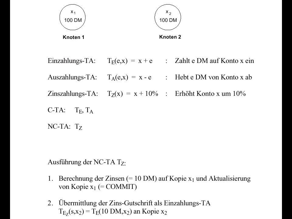 79 Kommutative (C-TA) vs Nicht- Kommutative TAs (NC-TA) C-Tas können in beliebiger Reihenfolge eingebracht werden Es ist irrelevant, in welcher Reihenfolge zwei Einzahlungen auf ein Konto durchgeführt werden (E1;E2) = (E2,E2) Zwei Auszahlungen bzw eine Auszahlung und eine Einzahlung sind dann kommutativ, wenn genug Geld auf dem Konto ist Anwendungsspezifische Kriterien für Kommutativität Es gilt (A1;A2)=(A2;A1) wenn (Kontostand - A1 - A2) > 0 Zinsausschüttung und Einzahlung/Auszahlung sind nicht kommutativ Konvertiere NC-TA in eine C-TA Konvertiere Zinsausschüttung in eine Einzahlung Siehe Beispiel
