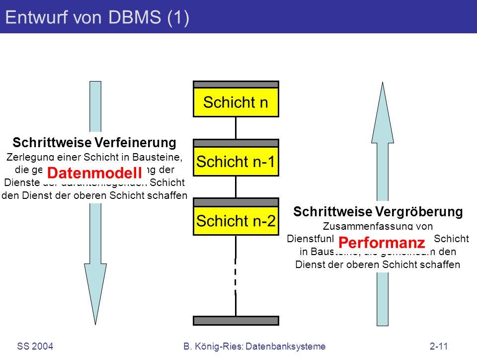 SS 2004B. König-Ries: Datenbanksysteme2-11 Entwurf von DBMS (1) Schicht n Schicht n-1 Schicht n-2 Schrittweise Verfeinerung Zerlegung einer Schicht in