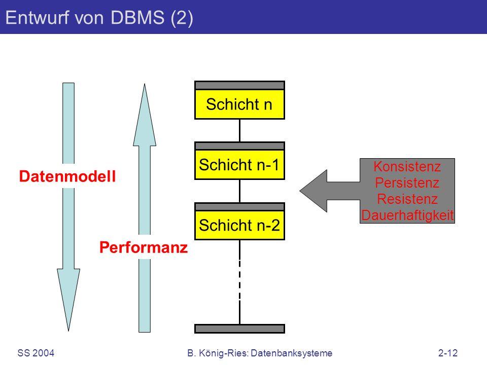 SS 2004B. König-Ries: Datenbanksysteme2-12 Entwurf von DBMS (2) Schicht n Schicht n-1 Schicht n-2 Datenmodell Performanz Konsistenz Persistenz Resiste