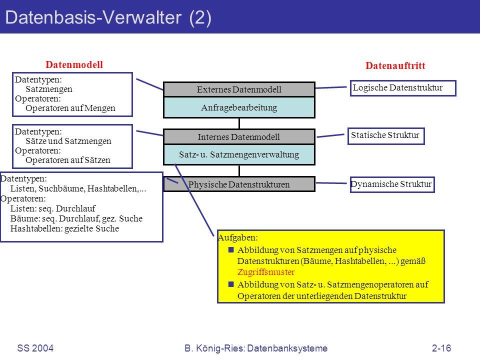 SS 2004B. König-Ries: Datenbanksysteme2-16 Datenbasis-Verwalter (2) Datentypen: Satzmengen Operatoren: Operatoren auf Mengen Externes Datenmodell Anfr