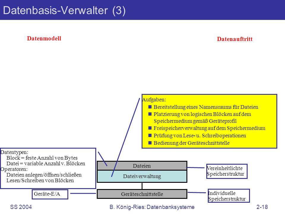 SS 2004B. König-Ries: Datenbanksysteme2-18 Datenbasis-Verwalter (3) Dateien Dateiverwaltung Geräteschnittstelle Datenmodell Datenauftritt Individuelle