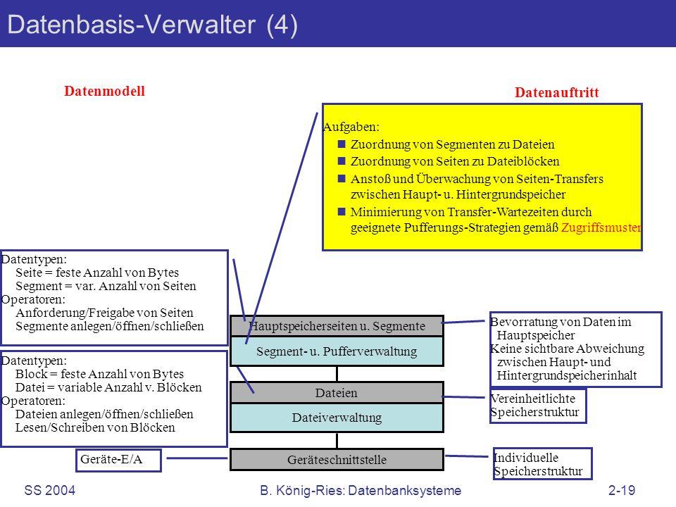 SS 2004B. König-Ries: Datenbanksysteme2-19 Datenbasis-Verwalter (4) Dateien Dateiverwaltung Geräteschnittstelle Datenmodell Datenauftritt Geräte-E/A D