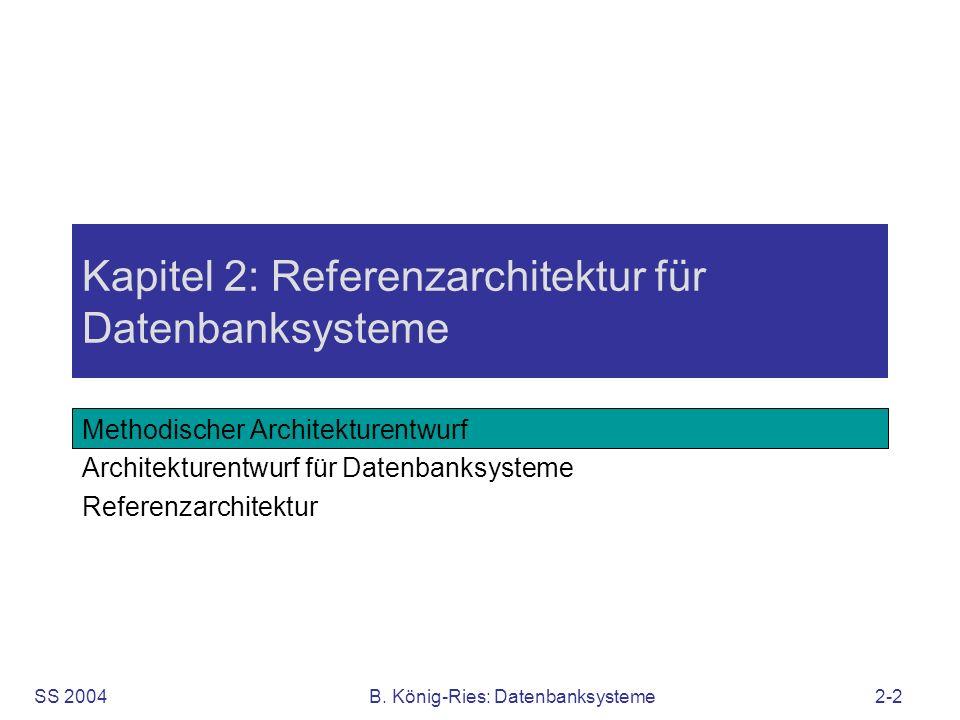 SS 2004B. König-Ries: Datenbanksysteme2-2 Kapitel 2: Referenzarchitektur für Datenbanksysteme Methodischer Architekturentwurf Architekturentwurf für D