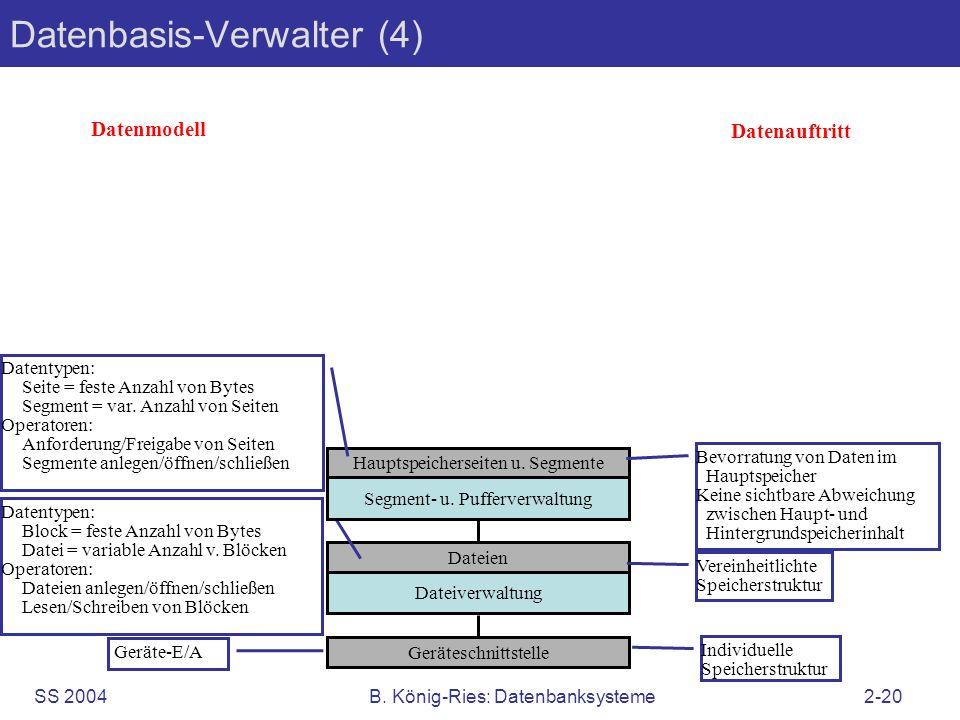 SS 2004B. König-Ries: Datenbanksysteme2-20 Datenbasis-Verwalter (4) Dateien Dateiverwaltung Geräteschnittstelle Datenmodell Datenauftritt Geräte-E/A D