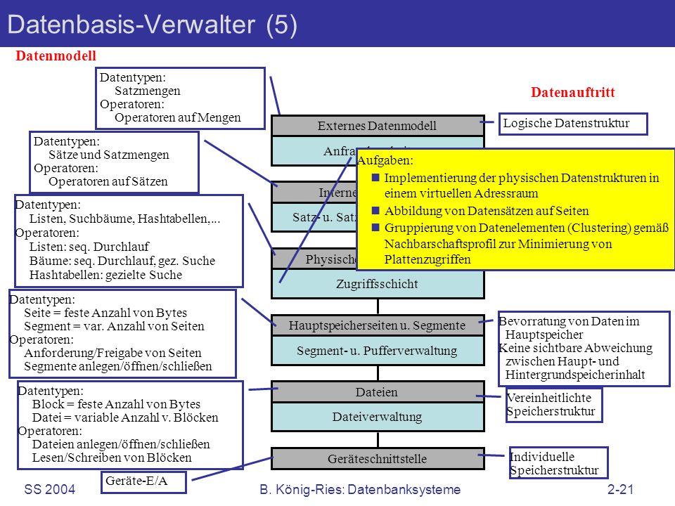 SS 2004B. König-Ries: Datenbanksysteme2-21 Statische Struktur Datenbasis-Verwalter (5) Dateien Dateiverwaltung Geräteschnittstelle Datenmodell Datenau