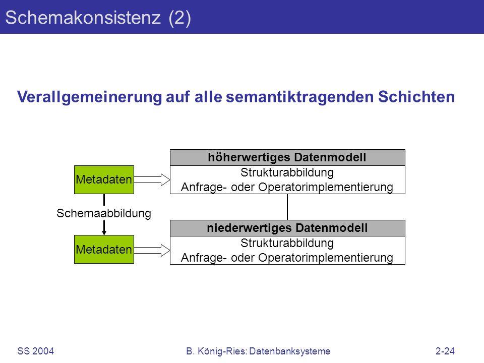 SS 2004B. König-Ries: Datenbanksysteme2-24 Schemakonsistenz (2) höherwertiges Datenmodell Strukturabbildung Anfrage- oder Operatorimplementierung nied