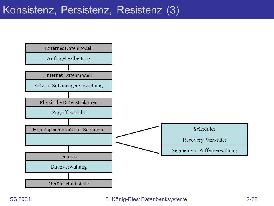 SS 2004B. König-Ries: Datenbanksysteme2-28 Konsistenz, Persistenz, Resistenz (3) Scheduler Recovery-Verwalter Segment- u. Pufferverwaltung Externes Da