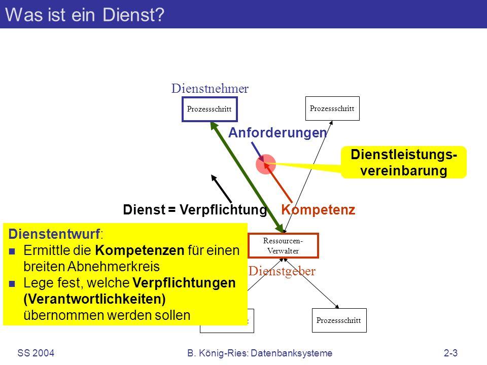 SS 2004B. König-Ries: Datenbanksysteme2-3 Prozessschritt Ressourcen- Verwalter Prozessschritt Dienstnehmer Dienstgeber Kompetenz Anforderungen Dienstl