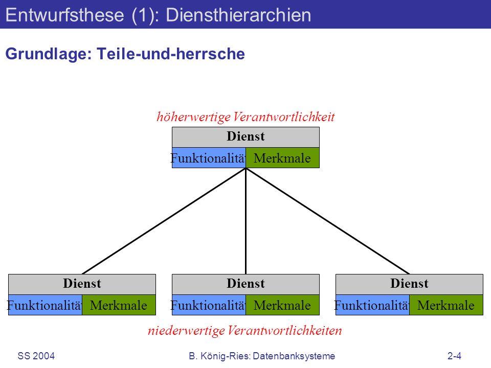 SS 2004B. König-Ries: Datenbanksysteme2-4 Entwurfsthese (1): Diensthierarchien Grundlage: Teile-und-herrsche Funktionalität Dienst höherwertige Verant
