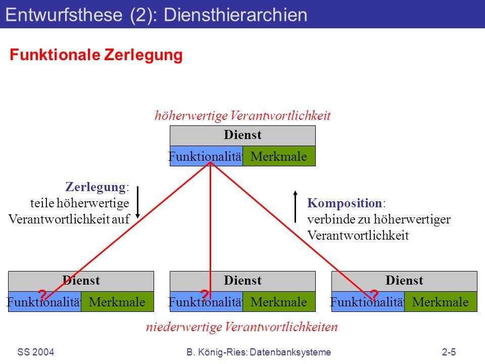 SS 2004B. König-Ries: Datenbanksysteme2-5 niederwertige Verantwortlichkeiten Funktionalität Dienst MerkmaleFunktionalität Dienst MerkmaleFunktionalitä