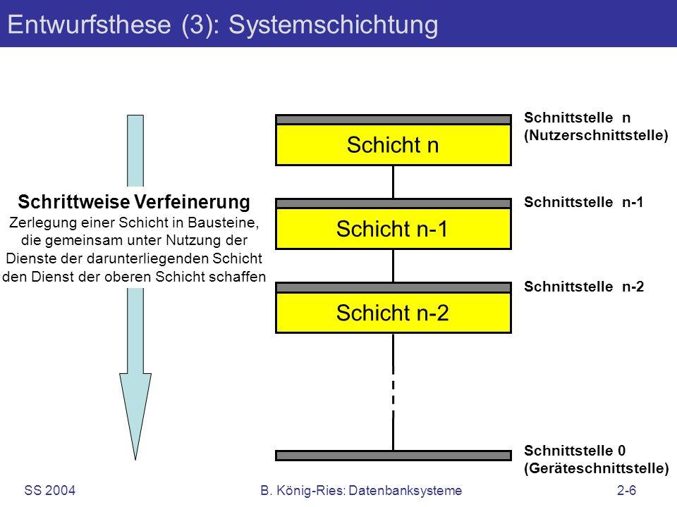 SS 2004B. König-Ries: Datenbanksysteme2-6 Entwurfsthese (3): Systemschichtung Schicht n Schnittstelle 0 (Geräteschnittstelle) Schnittstelle n-2 Schnit