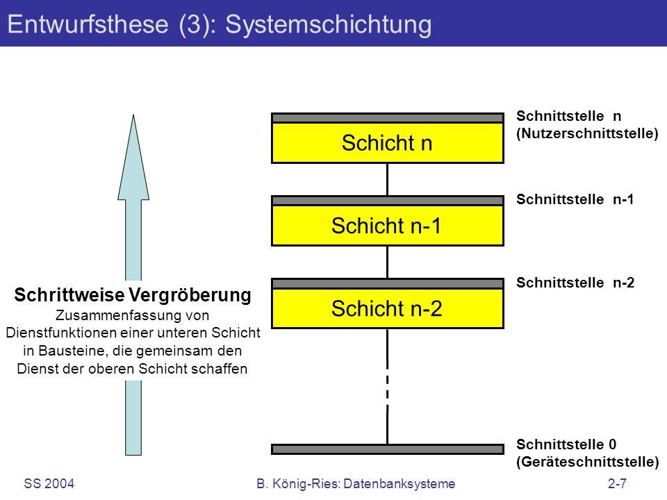 SS 2004B. König-Ries: Datenbanksysteme2-7 Entwurfsthese (3): Systemschichtung Schicht n Schnittstelle 0 (Geräteschnittstelle) Schnittstelle n-2 Schnit