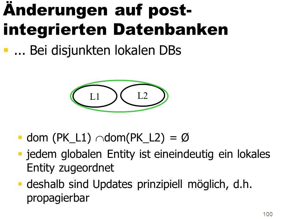 100 Änderungen auf post- integrierten Datenbanken... Bei disjunkten lokalen DBs dom (PK_L1) dom(PK_L2) = Ø jedem globalen Entity ist eineindeutig ein