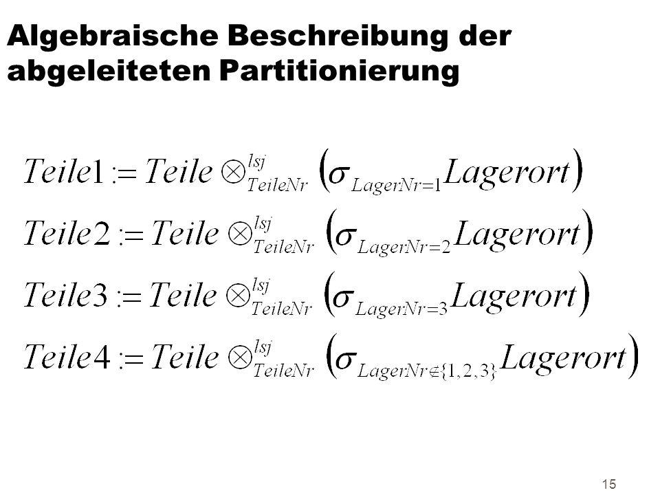 15 Algebraische Beschreibung der abgeleiteten Partitionierung