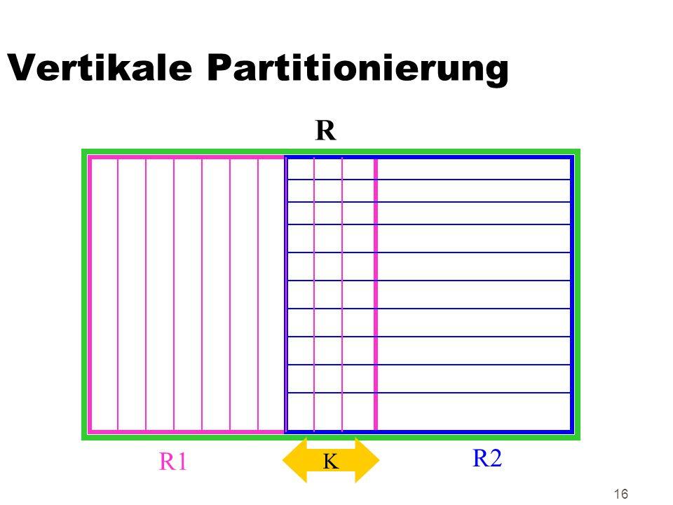 16 Vertikale Partitionierung R R1 R2 K
