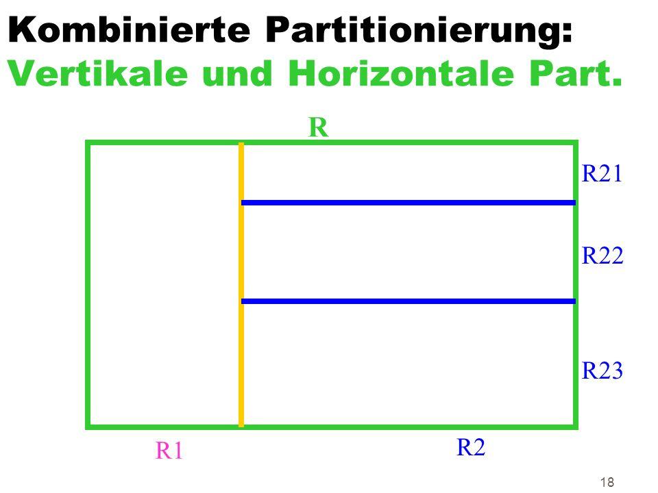 18 Kombinierte Partitionierung: Vertikale und Horizontale Part. R R1 R21 R2 R22 R23