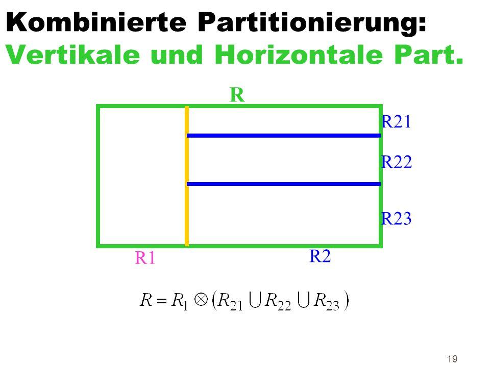19 Kombinierte Partitionierung: Vertikale und Horizontale Part. R R1 R21 R2 R22 R23