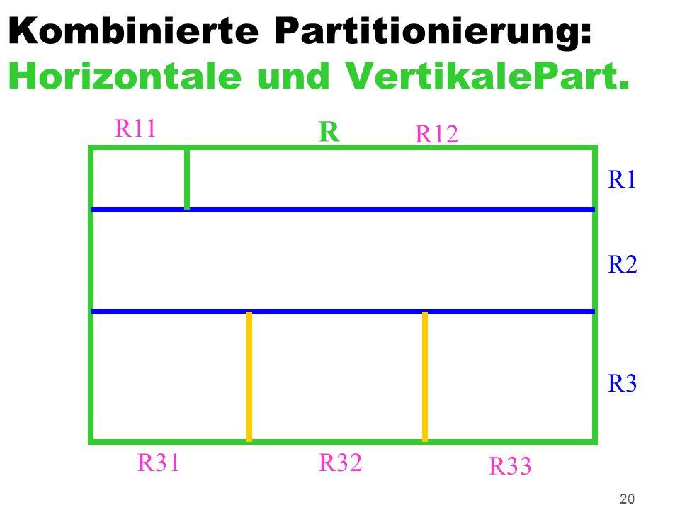 20 Kombinierte Partitionierung: Horizontale und VertikalePart. R R11 R1 R2 R3 R31 R33 R12 R32