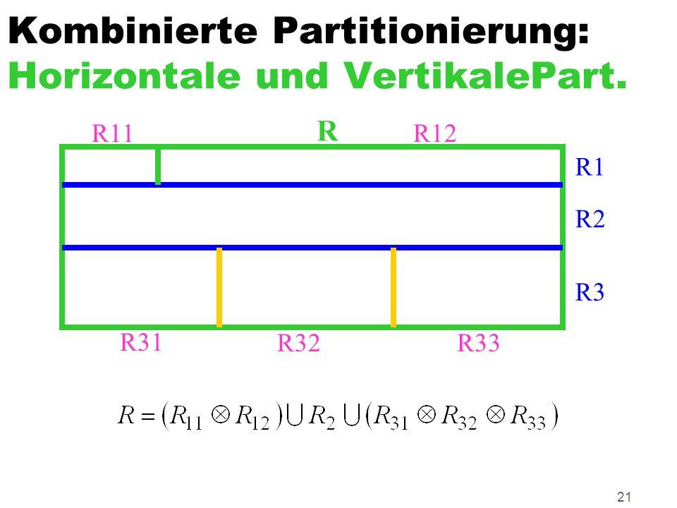 21 Kombinierte Partitionierung: Horizontale und VertikalePart. R R11 R1 R2 R3 R32R33 R12 R31