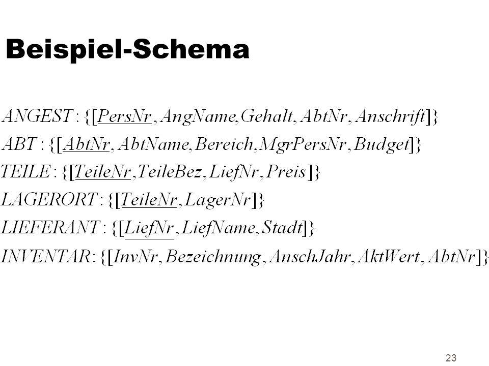23 Beispiel-Schema
