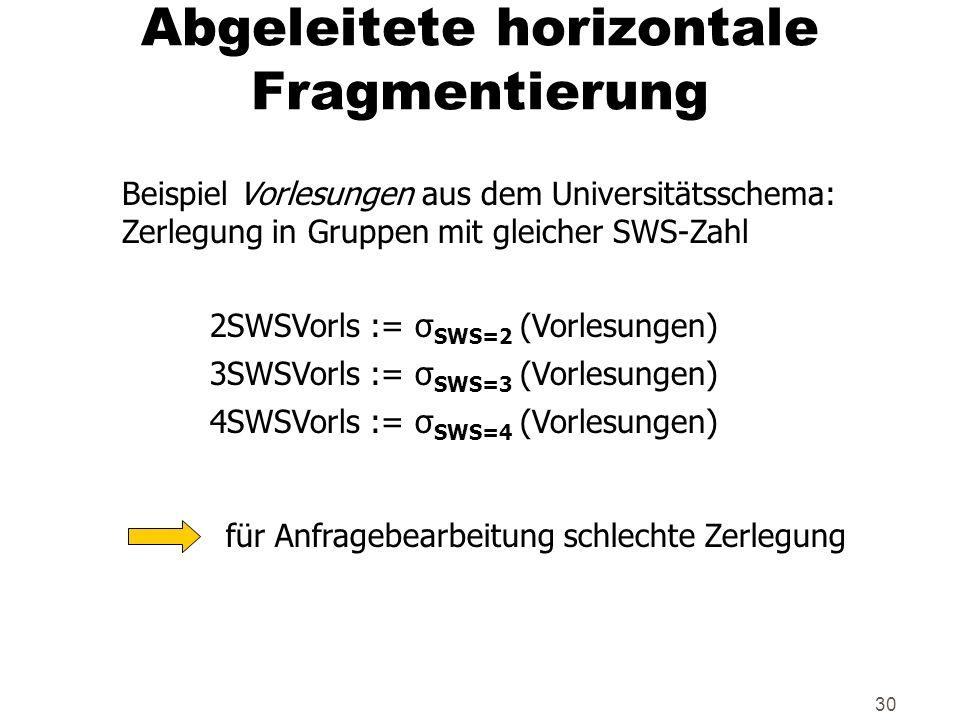 30 Abgeleitete horizontale Fragmentierung Beispiel Vorlesungen aus dem Universitätsschema: Zerlegung in Gruppen mit gleicher SWS-Zahl 2SWSVorls := σ S