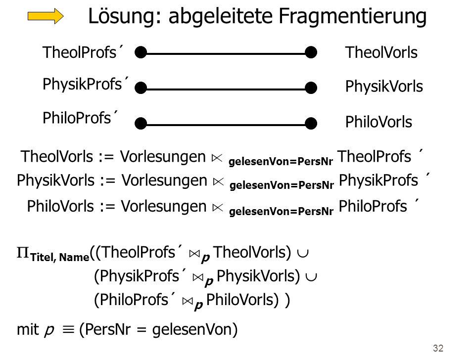 32 Lösung: abgeleitete Fragmentierung TheolProfs´ PhysikProfs´ PhiloProfs´ TheolVorls PhysikVorls PhiloVorls TheolVorls := Vorlesungen E gelesenVon=Pe