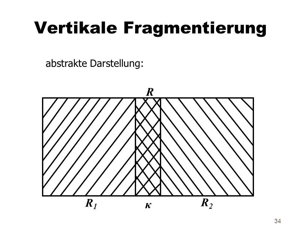 34 Vertikale Fragmentierung abstrakte Darstellung: R1R1 R2R2 R κ