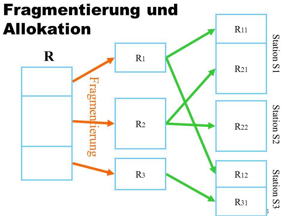 5 Fragmentierung und Allokation R R1R1 R2R2 R3R3 R 11 R 12 R 21 R 31 R 22 Fragmentierung Station S1 Station S2 Station S3