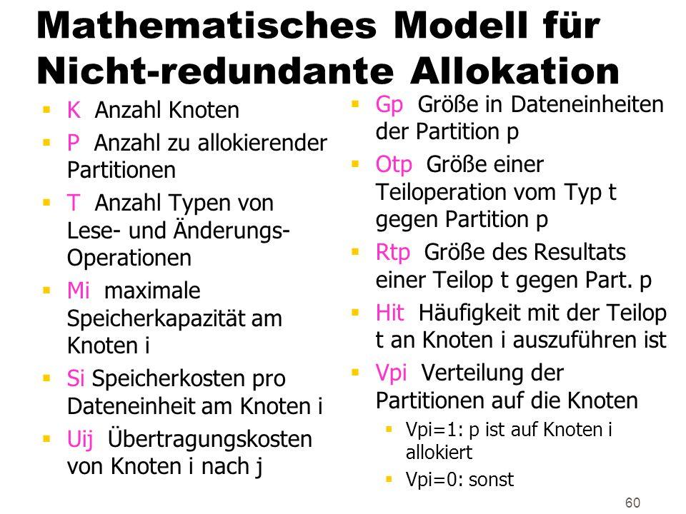 60 Mathematisches Modell für Nicht-redundante Allokation K Anzahl Knoten P Anzahl zu allokierender Partitionen T Anzahl Typen von Lese- und Änderungs-