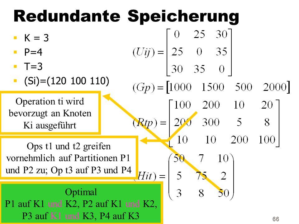 66 Operation ti wird bevorzugt an Knoten Ki ausgeführt Redundante Speicherung K = 3 P=4 T=3 (Si)=(120 100 110) Ops t1 und t2 greifen vornehmlich auf P