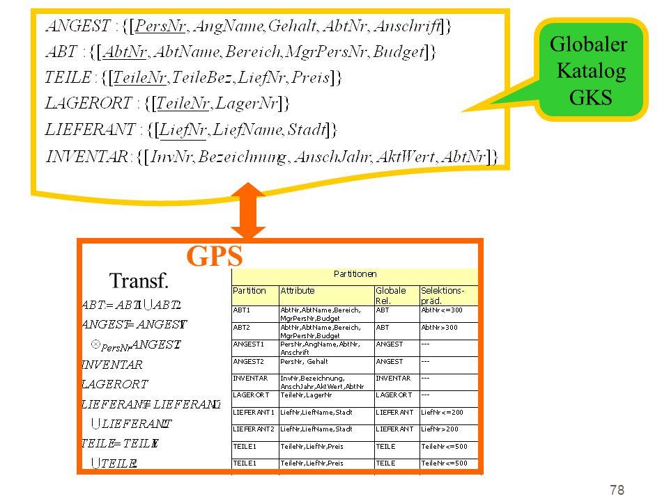 78 Globaler Katalog GKS Transf. GPS