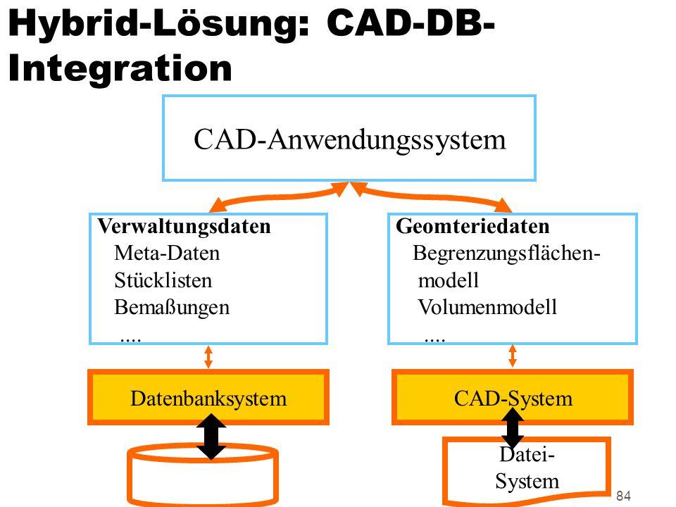 84 Hybrid-Lösung: CAD-DB- Integration CAD-Anwendungssystem Verwaltungsdaten Meta-Daten Stücklisten Bemaßungen.... Geomteriedaten Begrenzungsflächen- m