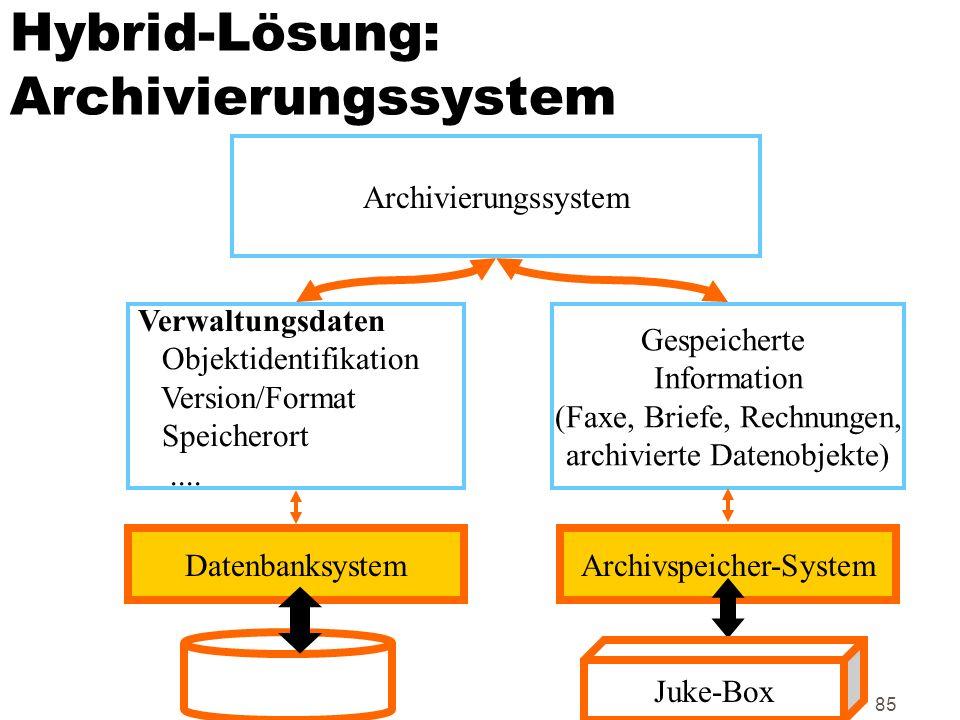 85 Hybrid-Lösung: Archivierungssystem Archivierungssystem Verwaltungsdaten Objektidentifikation Version/Format Speicherort.... Gespeicherte Informatio