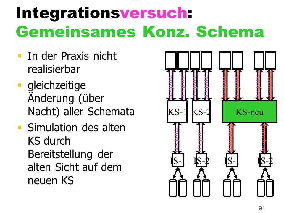 91 Integrationsversuch: Gemeinsames Konz. Schema In der Praxis nicht realisierbar gleichzeitige Änderung (über Nacht) aller Schemata Simulation des al