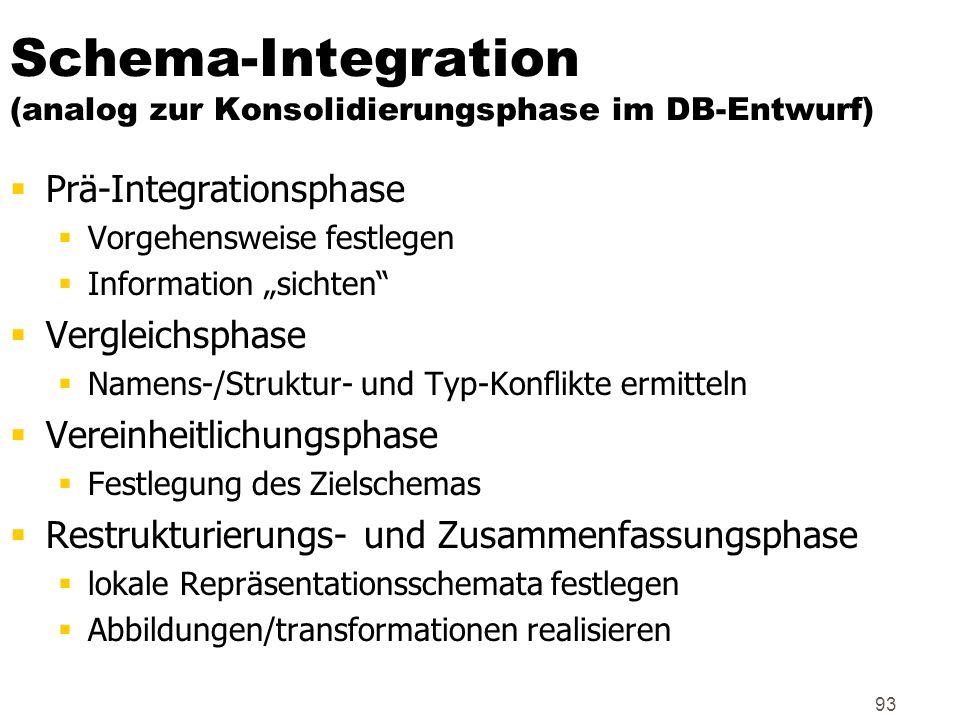 93 Schema-Integration (analog zur Konsolidierungsphase im DB-Entwurf) Prä-Integrationsphase Vorgehensweise festlegen Information sichten Vergleichspha